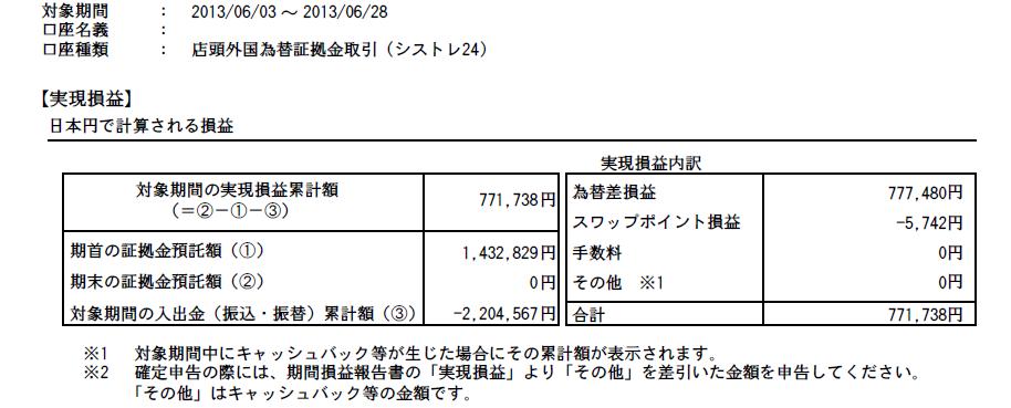 201306損益-1