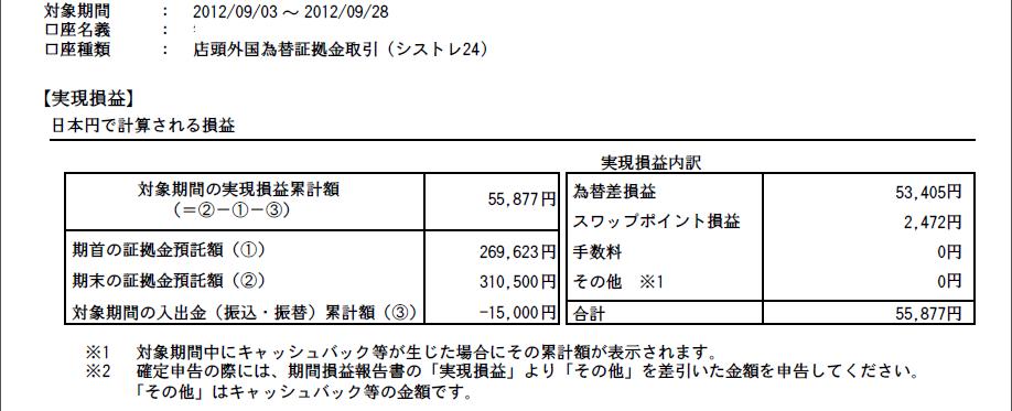 201209損益-1