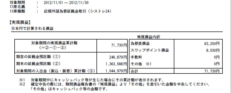 201211損益-1