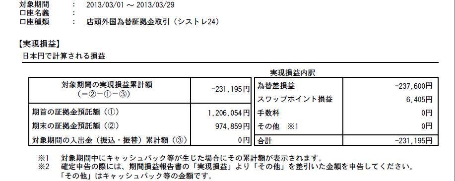 201303損益-1