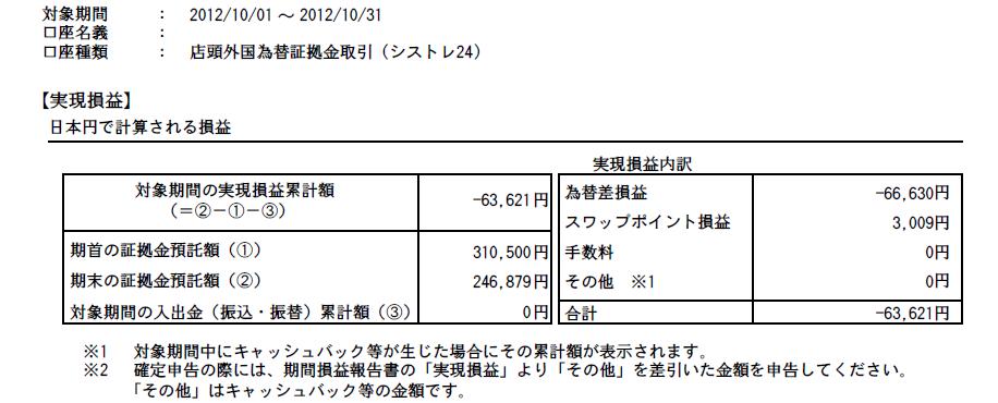 201210損益-1