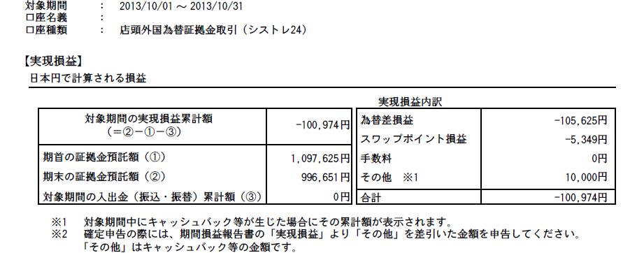 201310損益-1