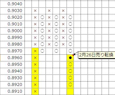 20140228AUDUSD-1