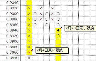 20140228AUDUSD-2